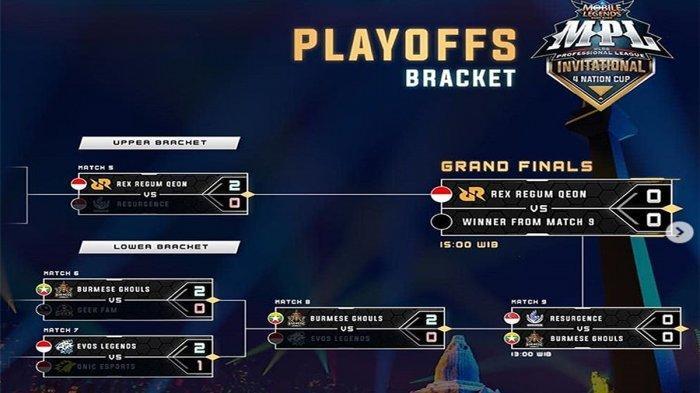Link Live Streaming Grand Final MPL Invitation 4 Nation Cup Berlangsung Mulai Pukul 15.00 WIB