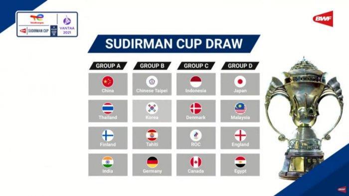 Hasil Drawing Sudirman Cup 2021, Indonesia di Grup C Bersama Denmark, Rusia dan Kanada
