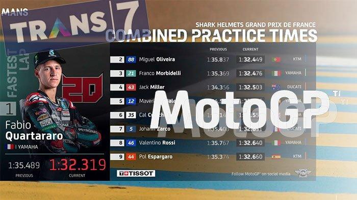 RESMI HASIL FP3 MotoGP Hari Ini - Diwarnai RED FLAG, Quartararo Tercepat, Marquez & Rossi Apes