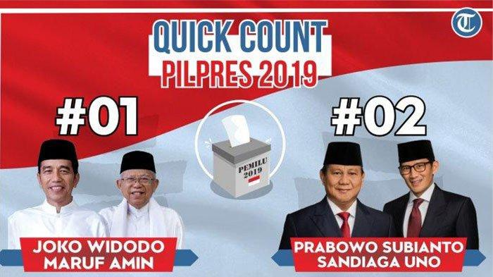 Quick Count Pilpres 2019 Bengkulu, 33 Provinsi Lain & Luar Negeri Versi Data KPU Terbaru Hampir 50%