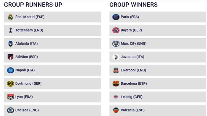 Hasil Undian Liga Champion Babak 16 Besar, Real Madrid dan Chelsea Hadapi Para Juara