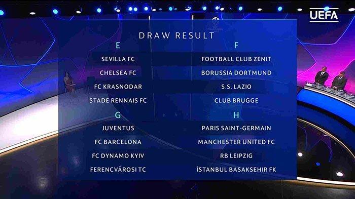 HASIL Undian Liga Champions 2020 - 2021 Inter Milan Grup B ...