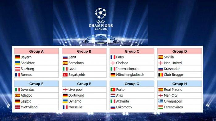 Hasil Undian Liga Champions Fase Grup Kamis 1 Oktober 2020 Malam Ini Di Link Drawing Liga Champion Tribun Pontianak