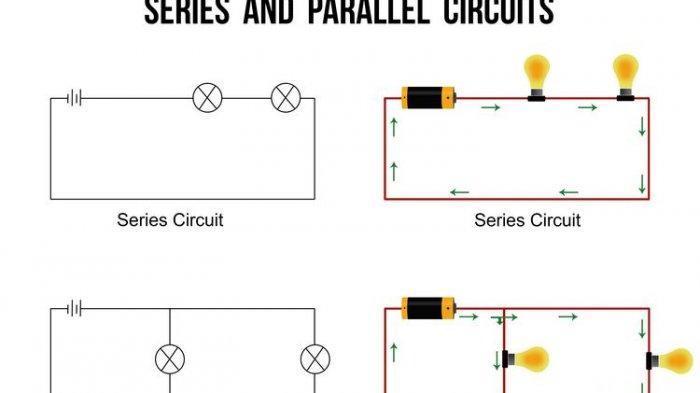 Apa Perbedaan antara Rangkaian Listrik Seri dan Rangkaian Listrik Paralel ?