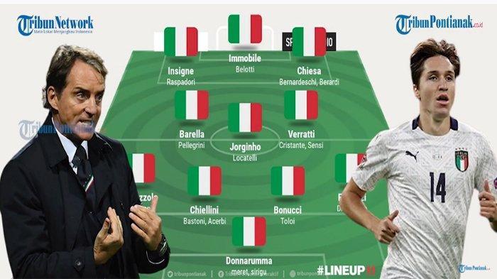 Italia EURO 2020 - Live Hasil, Klasemen Grup A EURO, Jadwal, Daftar Pemain, Sejarah dan Pemain Kunci