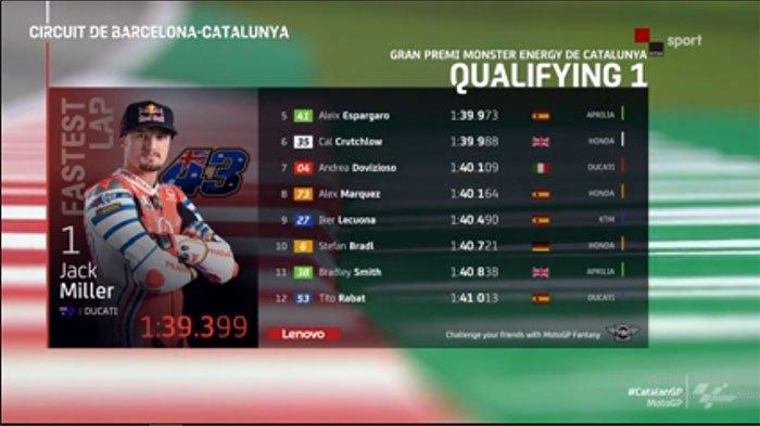 POLE POSITION MotoGP Portugal 2020 Malam Ini Live Kualifikasi Portimao - Peluang Jack Miller, Rossi?