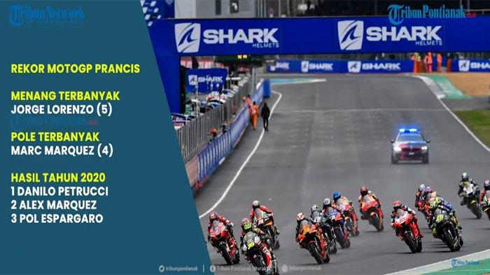 UPDATE KLASEMEN MotoGP Hari Ini Minggu 16 Mei 2021 & Live Hasil MotoGP Prancis Streaming Trans 7