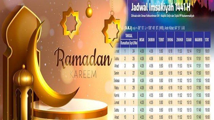 Jadwal Buka Puasa Ramadhan Tahun 2021 di Seluruh Indonesia ...