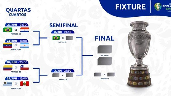 Link Live Streaming Kolombia Vs Chile, Perempat Final Copa America 2019 Pukul 06.00 WIB