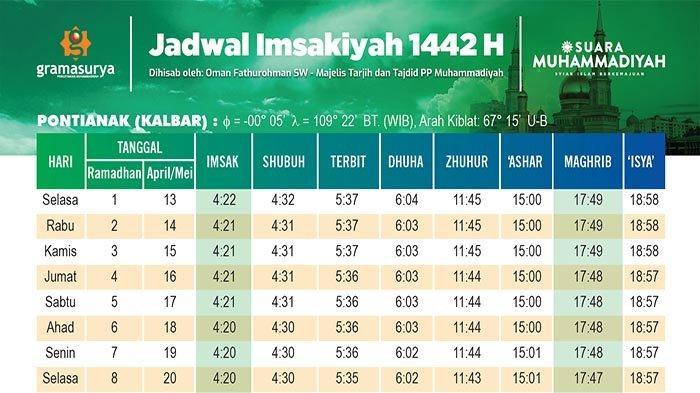 Jadwal Imsakiyah Puasa Ramadhan 2021 untuk Kota Pontianak Kalbar dan Sekitarnya