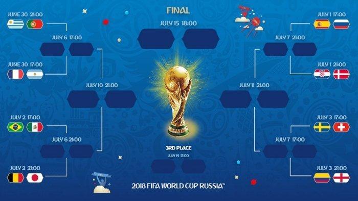 Tim Ini Diprediksi Lolos ke Babak Final Piala Dunia 2018, Termasuk Favoritmu?