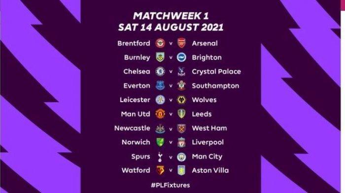 Jadwal Pekan Pertama Liga Inggris Musim 2021-2022 Lengkap Daftar Klub Peserta EPL
