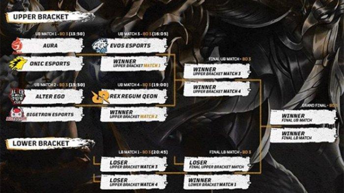 jadwal-live-streaming-playoffs-final-mpl-season-4-2019-mulai-besok-evos-dan-rrq-diuntungkan.jpg