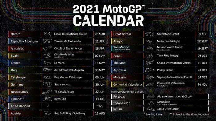 PASCA Diterjang Banjir, Bagaimana Progres Pembangunan dan Nasib Sirkuit Mandalika Gelar MotoGP 2021?