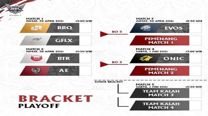 JADWAL MPL Season 7 Playoffs - RRQ Hoshi Berjuang di Lower Bracket, EVOS dan ONIC di Upper Bracket