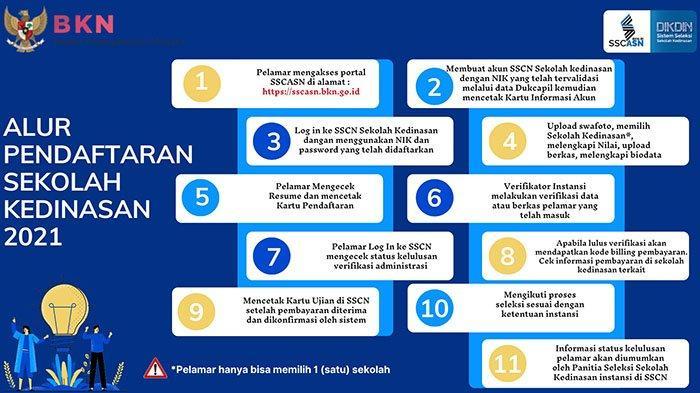 Jadwal Pendaftaran CPNS 2021 Dibuka 9 April 2021 Cek ...