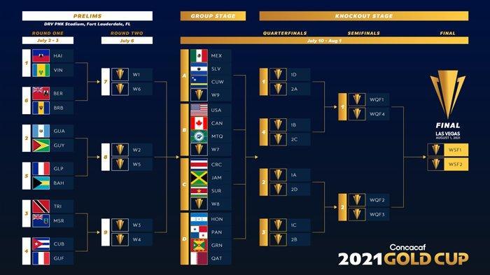 Jadwal Piala Emas CONCACAF 2021 Besok Lengkap Jam Tayang Minggu 18 Juli 2021 Live Streaming Mola TV
