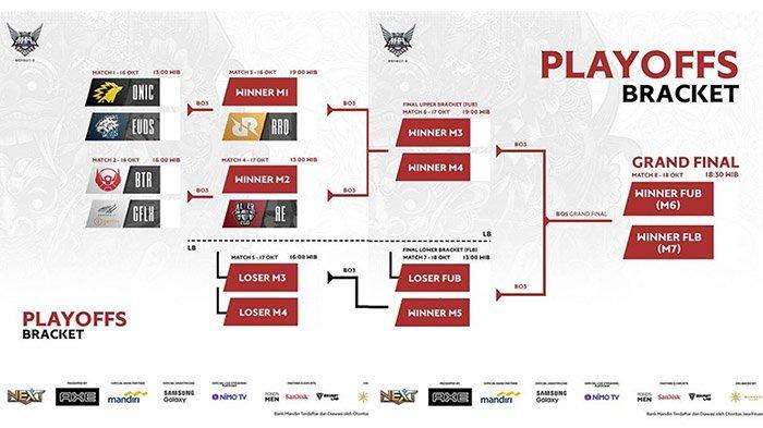JADWAL Playoffs MPL Season 6 - Perjuangan Berat RRQ Hoshi hingga Hadiah Juara MPL Rp 4,5 Miliar