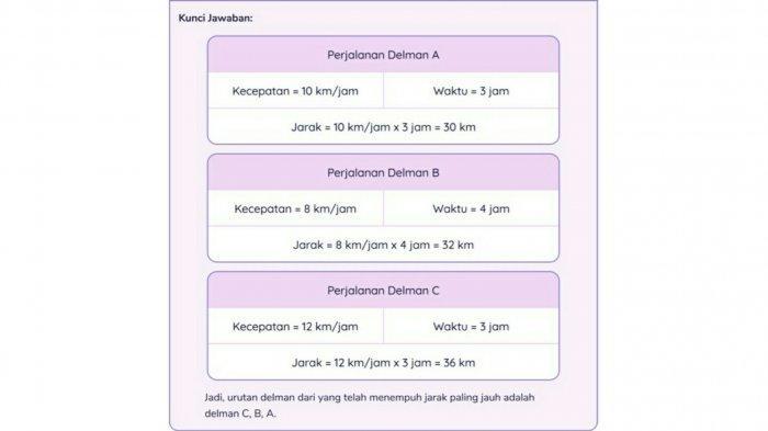 Jawaban numerasi 2 Kelas 6 SD TVRI Selasa 19 Januari 2021