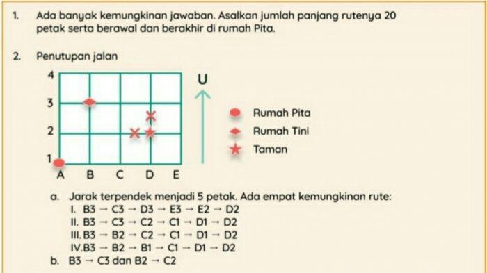 Jawaban soal numerasi 2 Kelas 3 SD.
