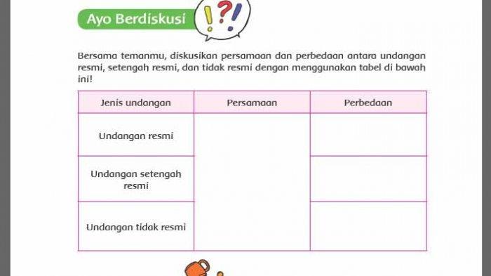 Jenis undangan buku tema 7 kelas 5