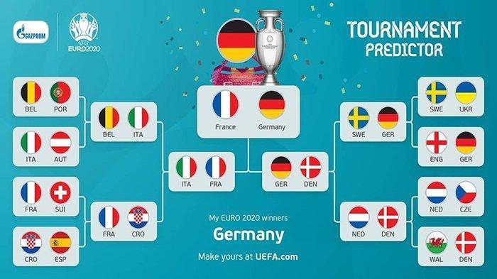 Prediksi Jerman Juara EURO Kalahkan Prancis di Final! Cek Jadwal 16 Besar dan Top Skor Piala Eropa