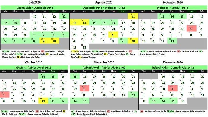 Kalender 1442 H Awal Puasa Ramadan 13 April Dan Idul Fitri 13 Mei 2021 1 Muharam 1443 H 10 Agustus Tribun Pontianak