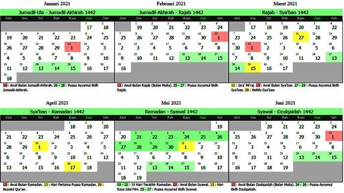 Kalender Islam 1442 H dan Kalender 2020-2021 M! Cek Jadwal Puasa Ramadhan, Idul Fitri dan Idul Adha