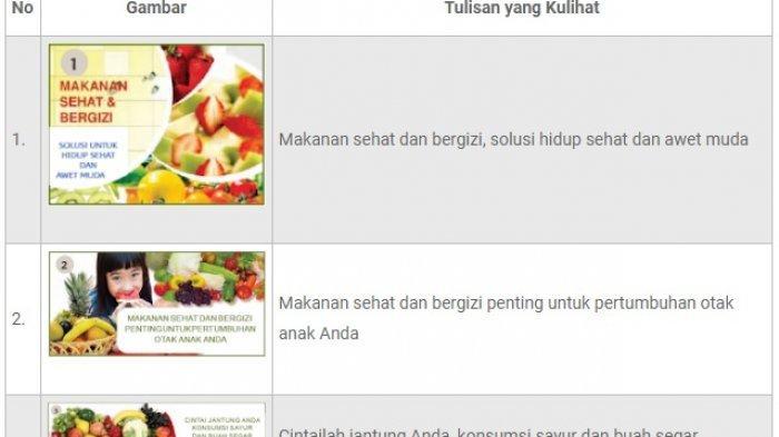 Kunci Jawaban Tema 3 Kelas 5 Halaman 46 47 48 49 51 Subtema 2 Pentingnya Makanan Sehat Bagi Tubuh Tribun Pontianak
