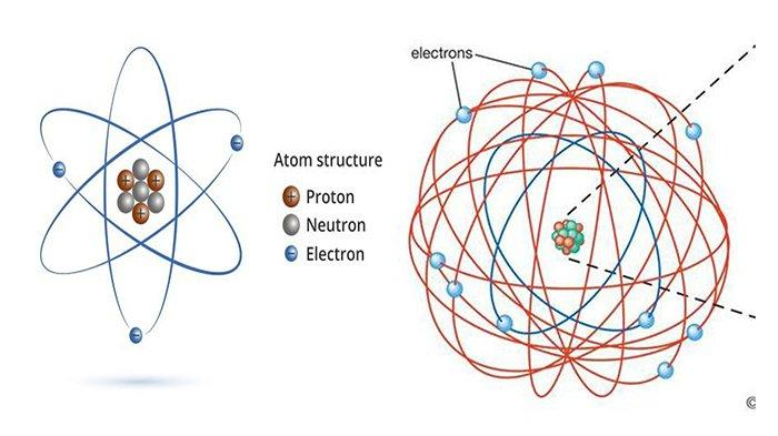 KELEMAHAN Teori Atom Rutherford Adalah Tidak Adanya Penjelasan Tentang? 3 Kelemahan Teori Ini