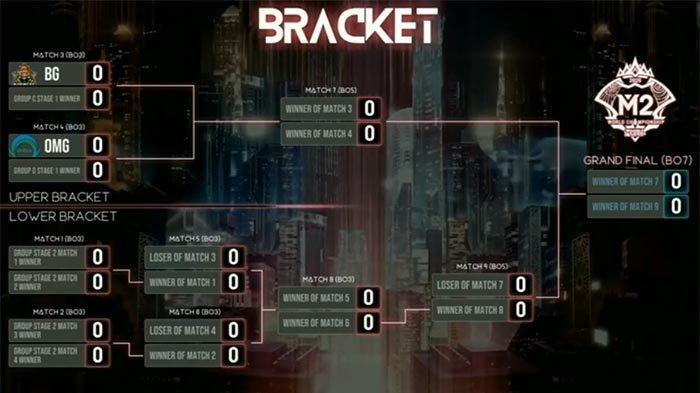 KLASEMEN M2 World Championship 2021 Piala Dunia Mobile Legends, Cek Hasil M2 RRQ Hoshi dan Alter Ego