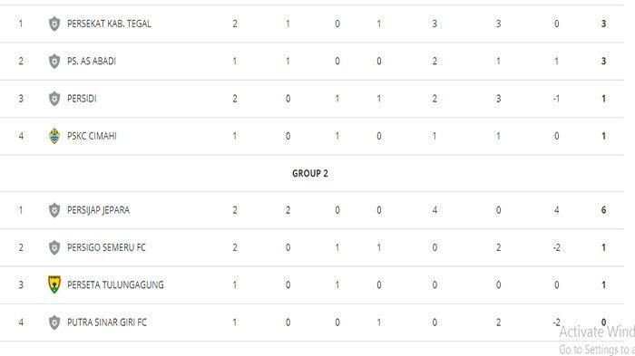 Klasemen Liga 3 Babak 8 Besar - Menang, Persijap Kokoh, Persekat Tempat Ketat KS Tiga Naga