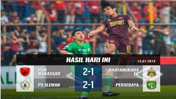 Klasemen SHOPEE Liga 1 Pekan 8 | VIDEO Haris Tuharea Bawa PSS Huni Big Four SHOPEE Liga 1, PERSIB?