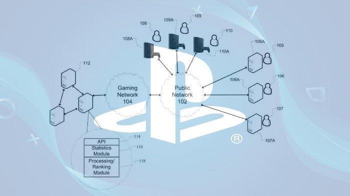 Konsep Turnamen Online PlayStation sesuai Usulan Hak Paten Sony Entertainment