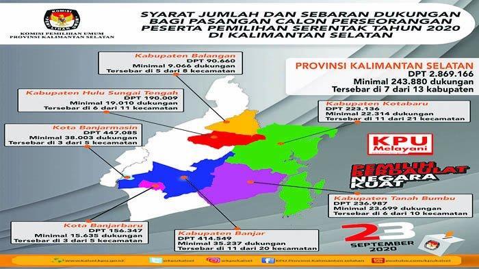 HASIL Pilkada Kalsel 2020 & Pilkada Kabupaten - Kota Kalimantan Selatan! Siapa Gubernur Terpilih ?