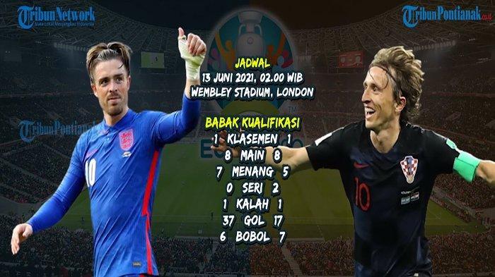 LIVE Skor Inggris vs Kroasia Euro 2021 Sekarang Update Skor Sementara Grup D Piala Eropa