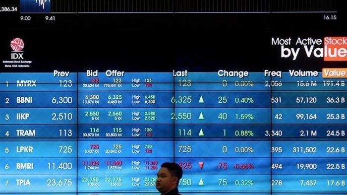 Rabu (11/3) Perdagangan Saham di Bursa Efek Indonesia Berpotensi Dihentikan Bila Situasi Ini Terjadi