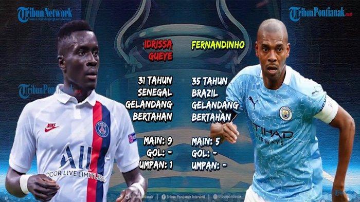 HASIL AKHIR PSG Vs Manchester City Leg 1 Semifinal Liga Champions 29 April, Skor UCL Man City Vs PSG