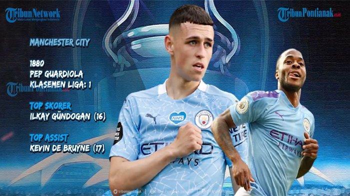 HASIL AKHIR Man City Vs PSG Leg 2 Semifinal Liga Champions Tadi Malam 5 Mei & Skor Akhir MC Vs PSG