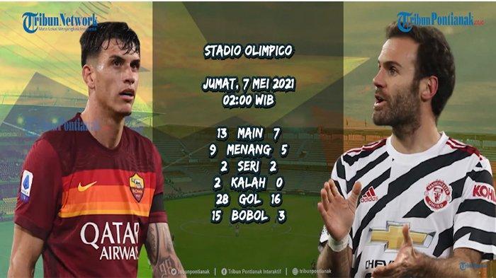 HASIL Siaran Langsung UEFA Europa League Roma Vs Man United dan Arsenal Vs Villareal Semifinal Leg 2