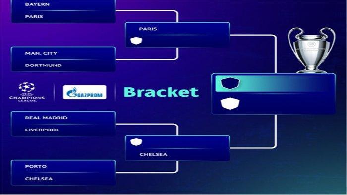 Hasil Champion PSG Vs Man City/Dortmund dan Chelsea Vs Real Madrid/Liverpool Semifinal Liga Champion