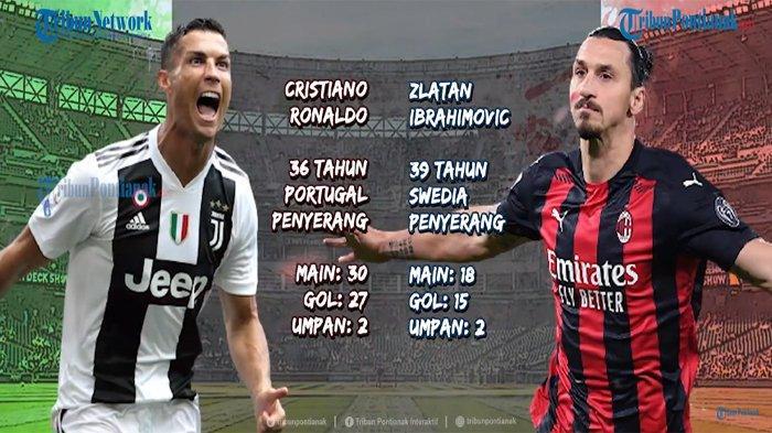 KLASEMEN Liga Italia Terbaru Usai Juventus Ditumbangkan AC Milan Tadi Malam dengan Skor Mengejutkan