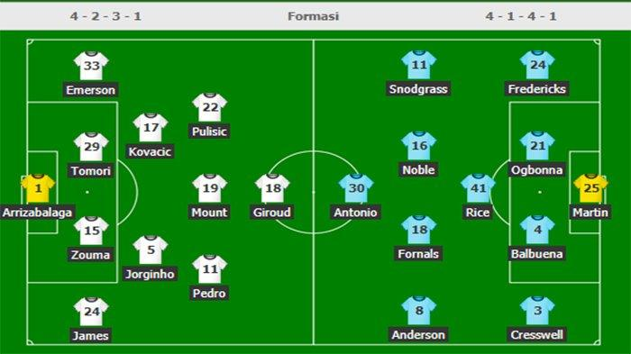 line-up-chelsea-vs-west-ham.jpg