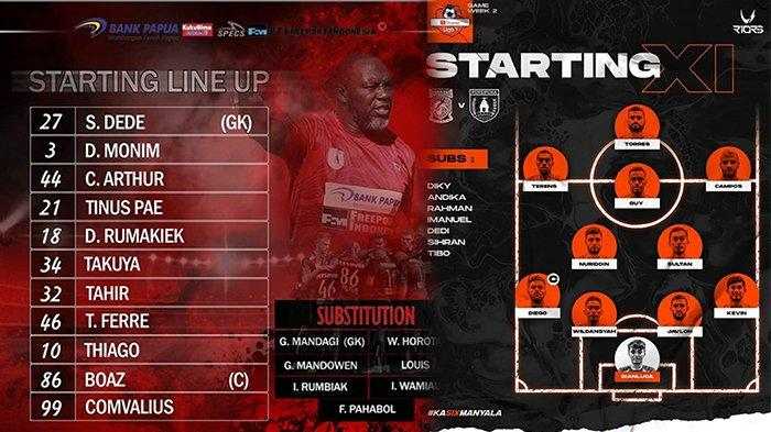 LIVE HASIL Borneo FC Vs Persipura Shopee Liga 1 | Eks Arema FC Dikartu Merah, Klasemen Liga 1 Update
