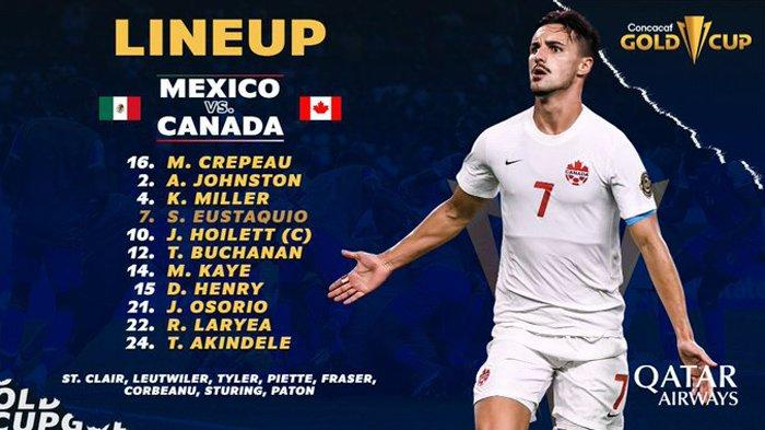 Live Hasil Meksiko vs Kanada Piala Emas CONCACAF 2021