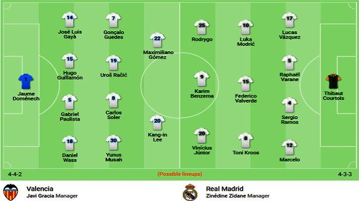 Live Streaming Valencia Vs Real Madrid Live Vidio Sports BeIN Sports Malam Ini, Cek Susunan Pemain