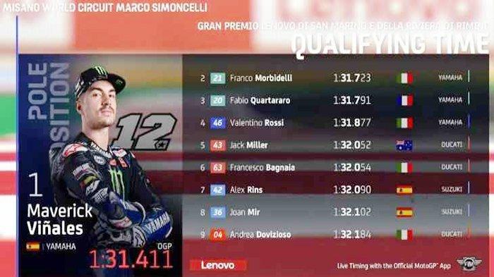 Live MotoGP Misano 2020 di Trans 7 Minggu 13 September, Cek Posisi 21 Pembalap di Starting Grid