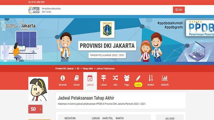 LOGIN PPDB.JAKARTA.GO.ID Cara Mudah Daftar SD Online Jalur Zonasi Kelurahan Lengkap Tata Cara Daftar