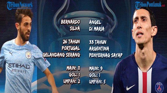 PREDIKSI HASIL Manchester City vs PSG Malam Ini LIga Champion Head to Head & Susunan Pemain
