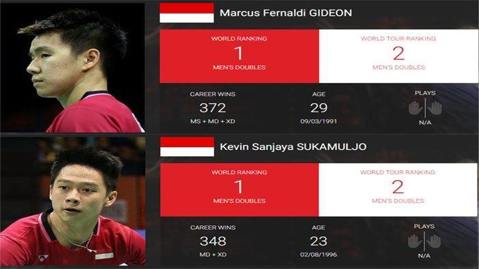 RANKING Badminton BWF Jelang Swiss Open 2021 - Marcus/Kevin Ranking 1 Dunia, Anthony Ginting & Jojo?